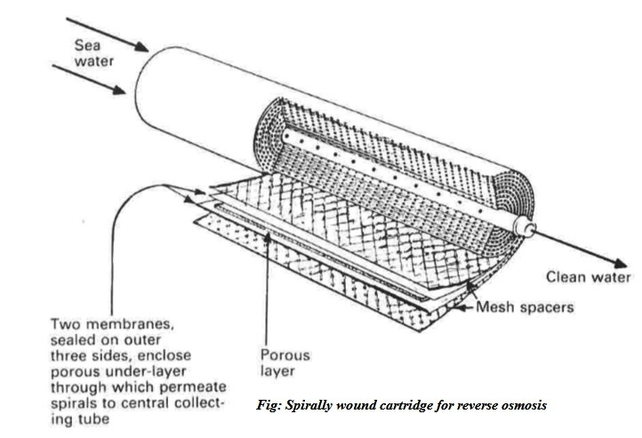 Spirally-wound-cartridge-for-reverse-osmosis