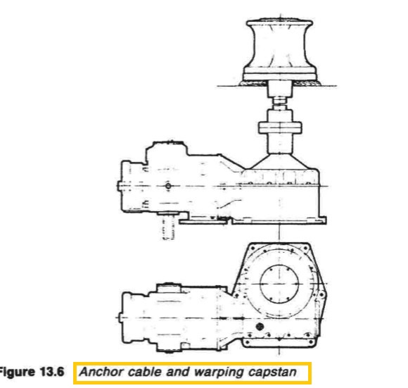 Anchor cable and warping capstan