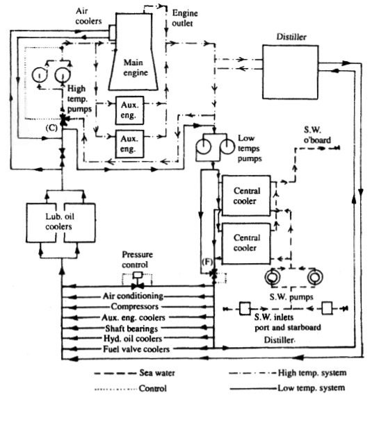 ejector pump wiring diagram