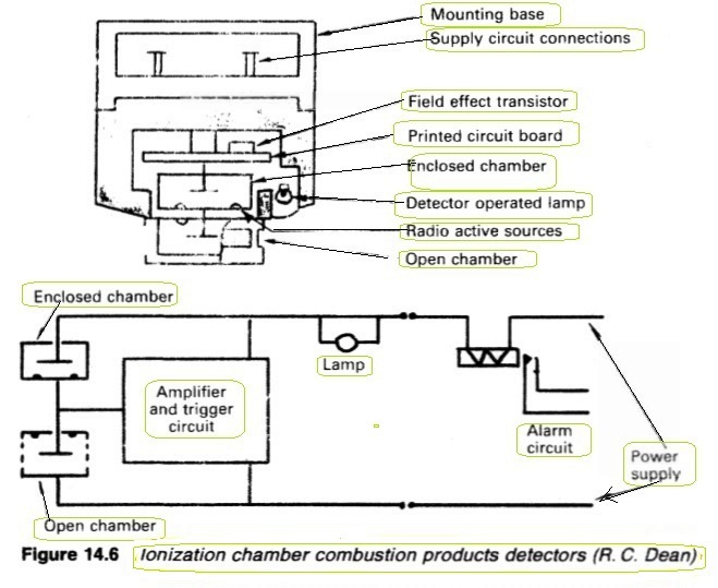 Flame Detector Photocell Wiring Diagram - Wiring Diagrams on