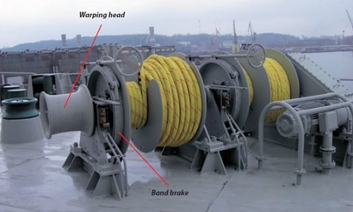 Electrically driven mooring winches with two split drums