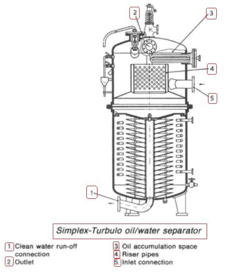 will water pump diagram