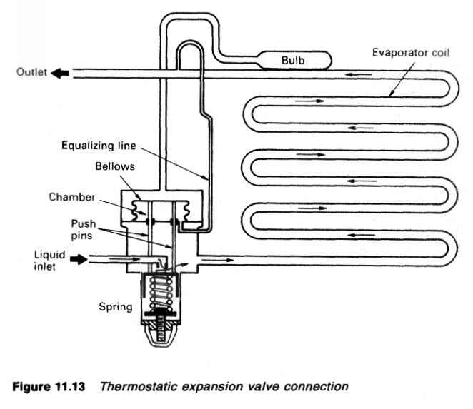 Thermostatic expansion valve connection