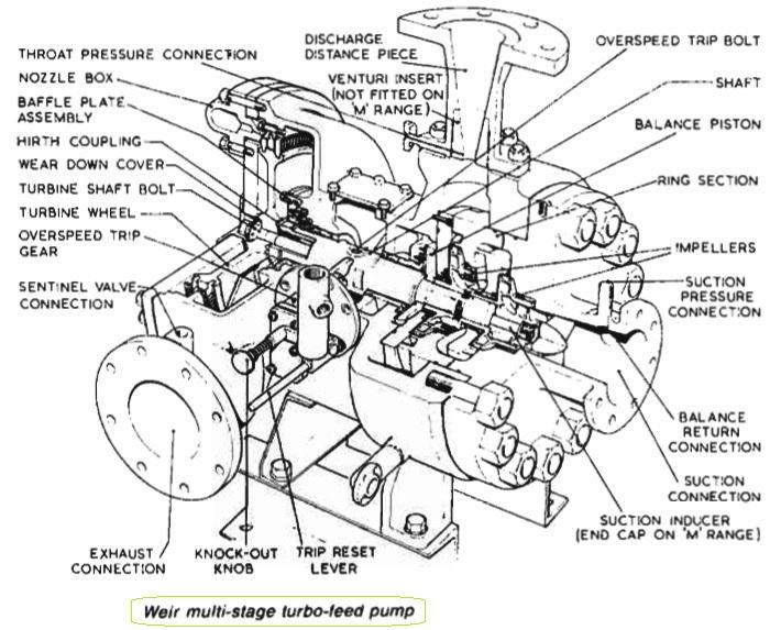 gm 2 0l turbo engine