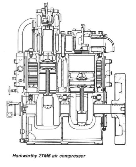 Air Compressor Diagram - Wiring Diagrams List